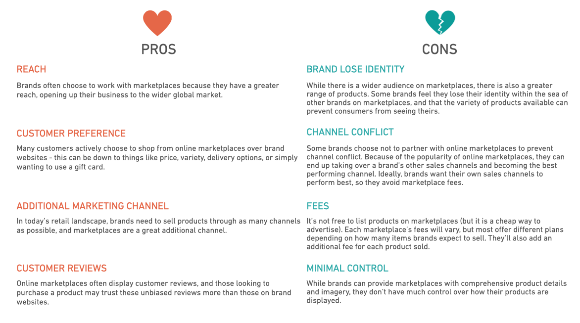 marketplace pros and cons