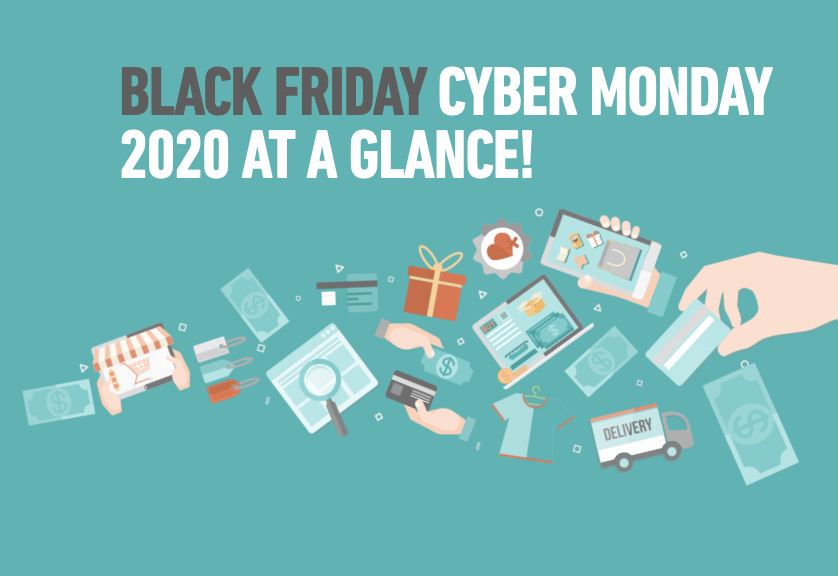 Fresh Data Reports and Soaring Sales: BFCM, Singles Day and the 2020 E-commerce Landscape Overview